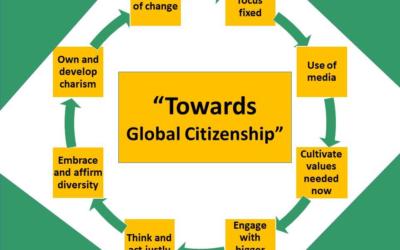 Hacia una Ciudadanía Global (IV)